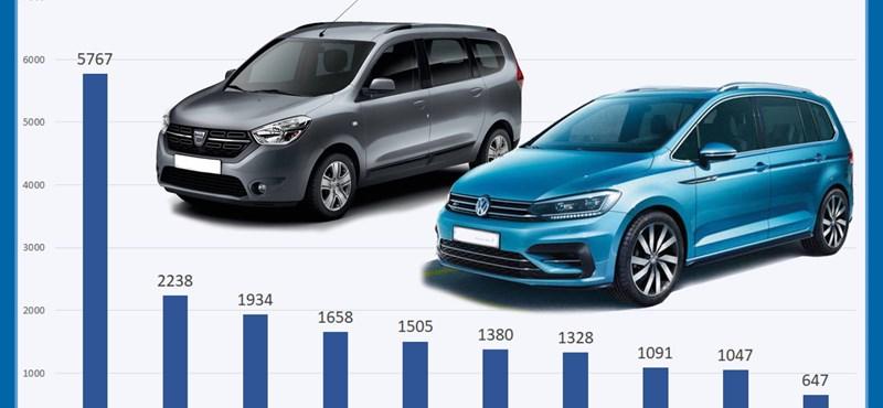 50 milliárdot fizetett a kormány arra, hogy húszezer családnak új autója legyen
