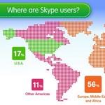 Amit talán még nem tudott a Skype-ról