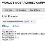 A világ legelismertebb vállalatai között az Ericsson