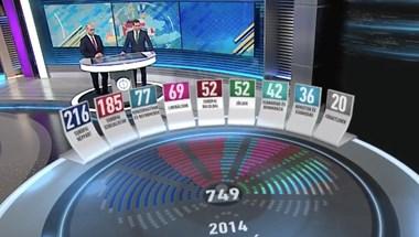 A kiegyensúlyozott tájékoztatás jegyében masszív migránsozással készült az MTVA az EP-választásra