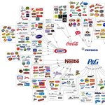 10 cég kezében a világ kiskereskedelme
