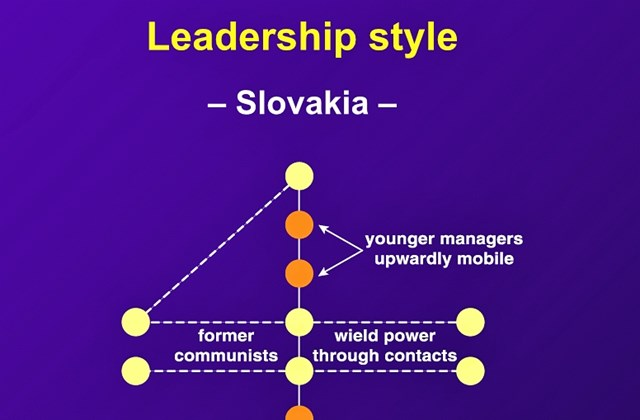 e_! - vállalatirányítás - Szlovákia