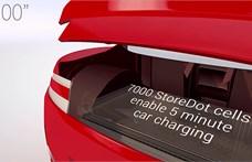 Azt ígérik, öt perc alatt teljesen fel lehet tölteni hamarosan az elektromos autókat
