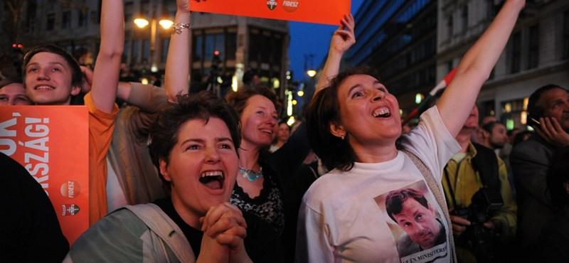 Ipsos: erősödött a Fidesz, meglódult a Jobbik