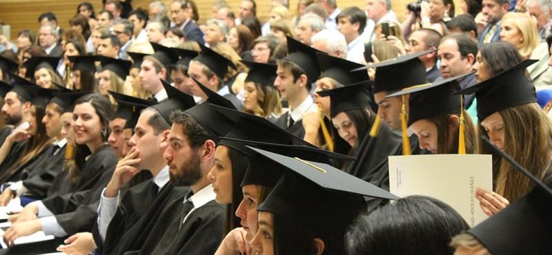 Mennyit lehet keresni bölcsészdiplomával?