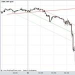 250 felett: miért szállt el ennyire a svájci frank?