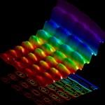 Hihetetlen: egy fényképen a fény mint hullám és mint részecske