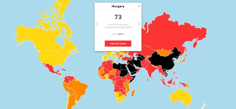 Tovább esett Magyarország a sajtószabadság-ranglistán