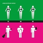 10 piktogram, ami többet mond a szexizmusról, mint 10 teleírt oldal