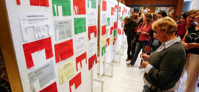 Hol lehet munkát találni diploma nélkül? A legnépszerűbb felsőfokú szakképzések