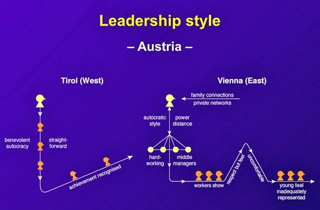 e_! - vállalatirányítás - Ausztria