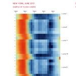 Különleges grafikonok: melyik városban alszanak a legtöbbet?