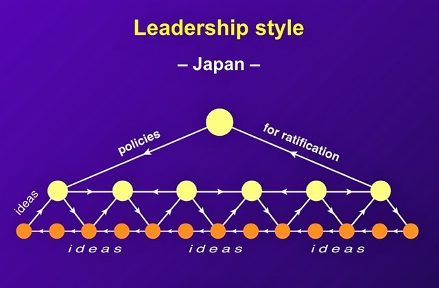 e_! - vállalatirányítás - Japán