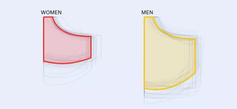 Igaz a városi legenda: ezért lóg ki a női nadrágzsebből az okostelefon