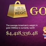 Mennyit érnél, ha aranyból lennél?