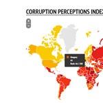 Tovább süllyedt Magyarország a korrupció mocsarában