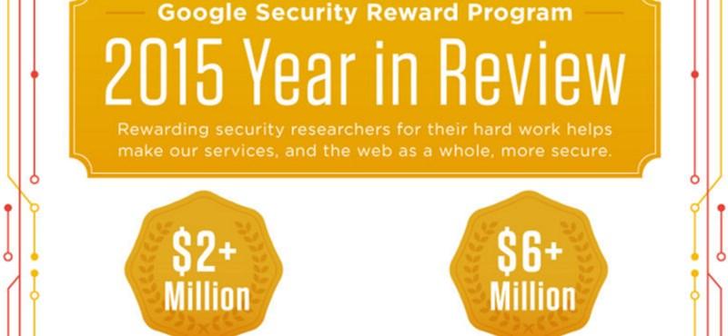 Aki ügyes volt, nagy pénzeket kaphatott a Google-től