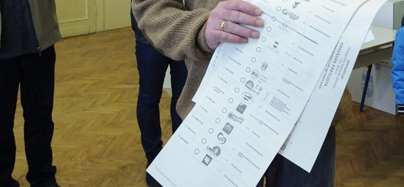Egyelőre nem látszanak a botrányok a Fidesz népszerűségén
