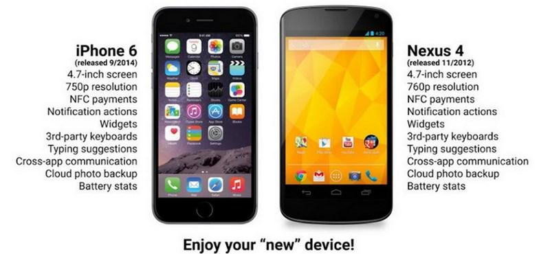 iPhone 6-ot szeretne? Akkor üdvözöljük 2012-ben