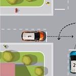 Itt a válasz a nap KRESZ-kérdésére, ilyen sorrendben mehetnek át az autók a kereszteződésen