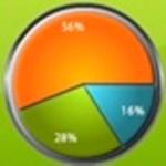 Google Analytics adatok megnézése kényelmesen