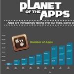 Inkább fizetünk az iOS-alkalmazásokért, mint az androidosokért