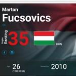 Karriercsúcson Fucsovics Márton