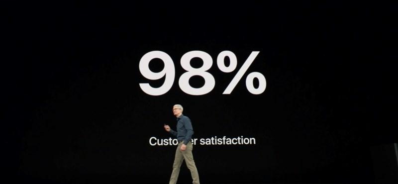Megszólalt Tim Cook az idei iPhone-ok áráról