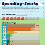 Infografika: izgalmas régi-új trend