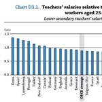 Egy szomorú táblázat, ami mindent elmond a magyar közoktatásról