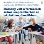 Jellegzetes amerikai osztályterem van a kormány iskolai fertőzésekről szóló plakátján