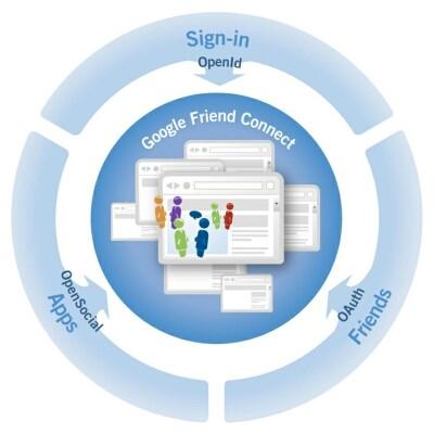 googlefriendconnect.jpg