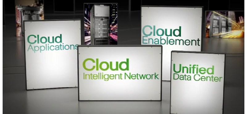 Cisco CloudVerse: számítási felhők létrehozása, kezelése és összekapcsolása
