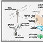 Házi mini erőmű otthonra, 15 százalékos energiamegtakarítással
