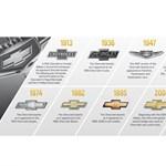 100 éves a Chevrolet csokornyakkendője