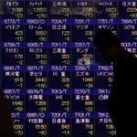 Csökkenéssel zárt Ázsia