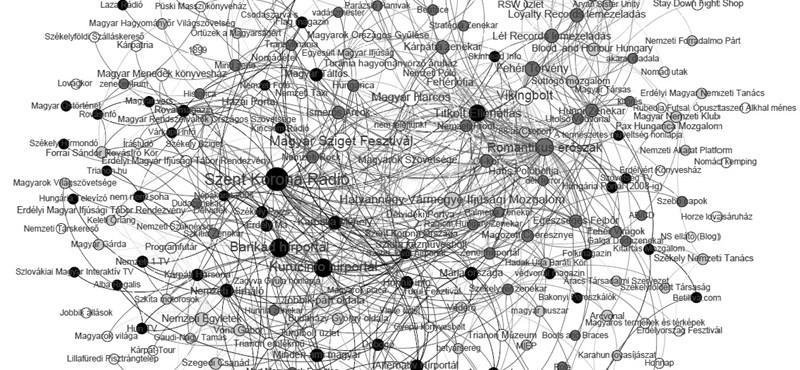 Percek alatt szippant be a Jobbik virtuális hátországa