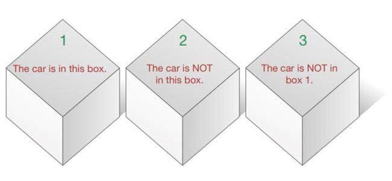 Zseniális fejtörő: hol lehet a kocsi?