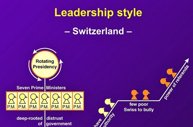 e_! - vállalatirányítás - Svájc