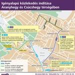 Telefonon lehetne BKV-buszt hívni - térkép