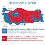 Török népszavazási térkép mutatja meg frappánsan, miről szól ma a világpolitika