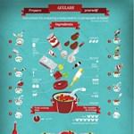 """Így készül a """"goulash"""" - infografika"""